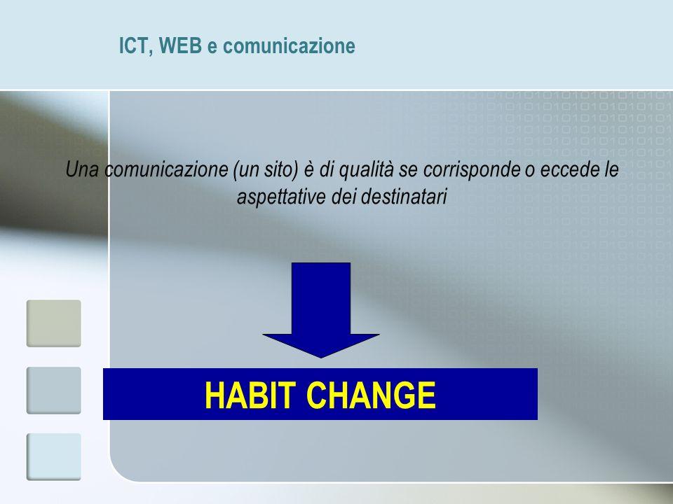 ICT, WEB e comunicazione Una comunicazione (un sito) è di qualità se corrisponde o eccede le aspettative dei destinatari HABIT CHANGE