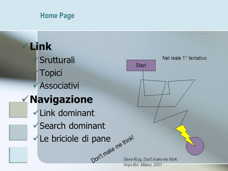 Home Page Link Srutturali Topici Associativi Navigazione Link dominant Search dominant Le briciole di pane Start Nel reale 1° tentativo Don't make me