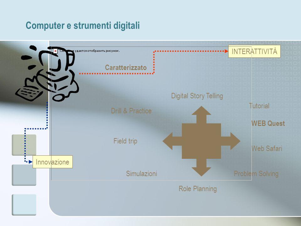 Computer e strumenti digitali Digital Story Telling Drill & Practice Field trip Tutorial Web Safari Role Planning SimulazioniProblem Solving Innovazio