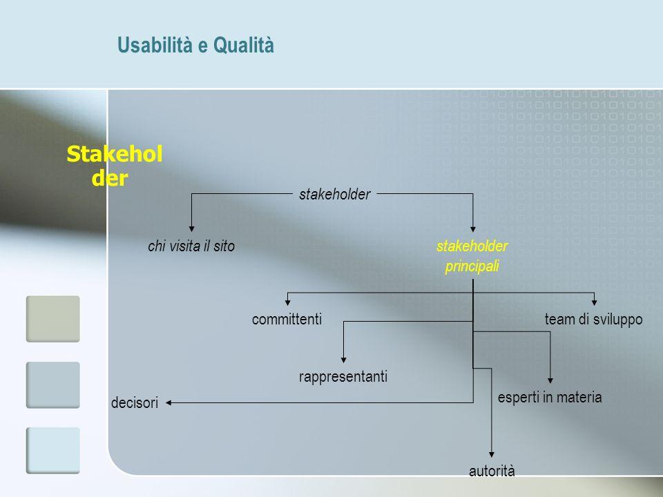 Usabilità e Qualità Stakehol der stakeholder chi visita il sito stakeholder principali committenti esperti in materia rappresentanti autorità team di