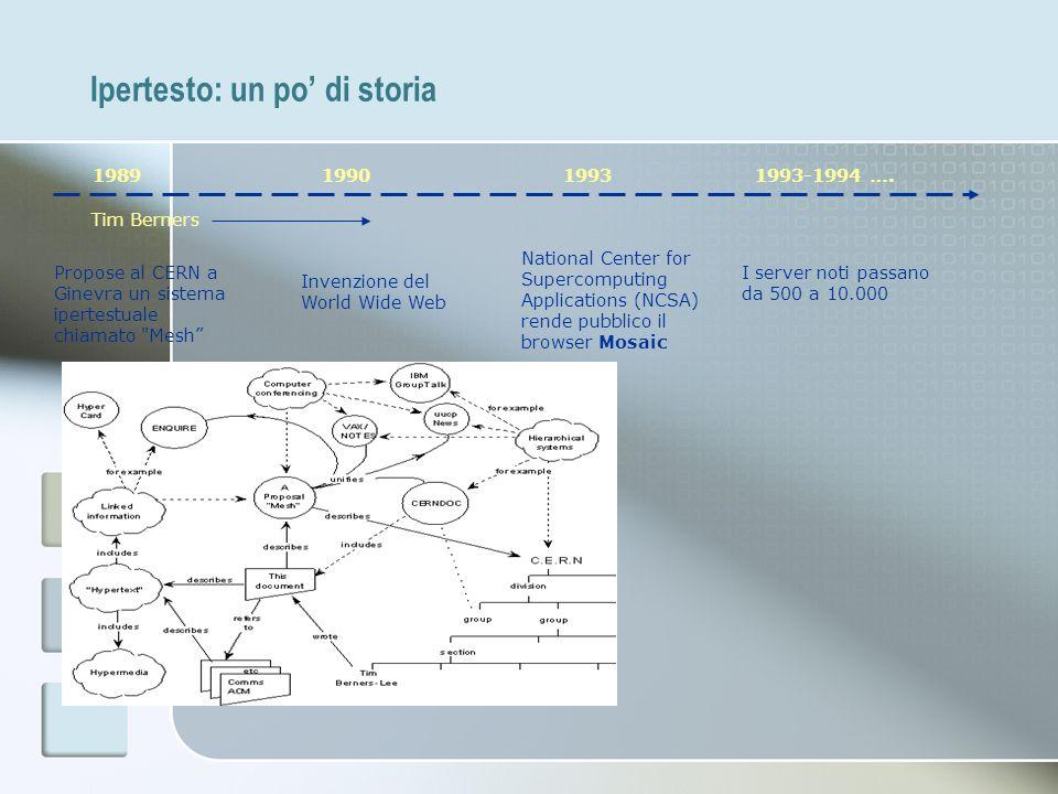Ipertesto: un po di storia 1989 Tim Berners 19901993-1994 …. Propose al CERN a Ginevra un sistema ipertestuale chiamato