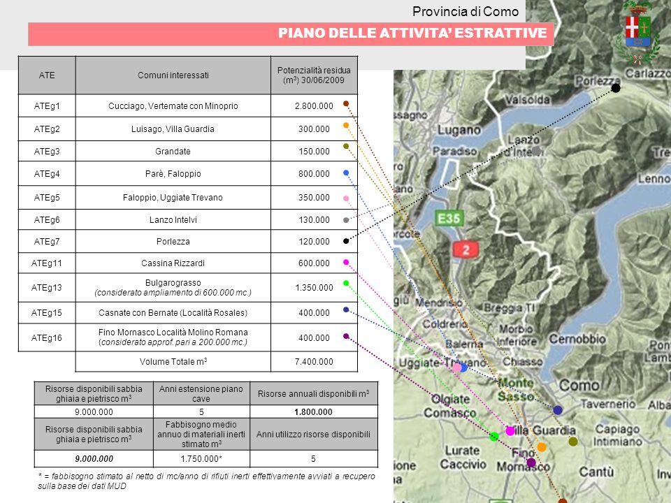 Provincia di Como ATEComuni interessati Potenzialità residua (m 3 ) 30/06/2009 ATEg1Cucciago, Vertemate con Minoprio2.800.000 ATEg2Luisago, Villa Guar