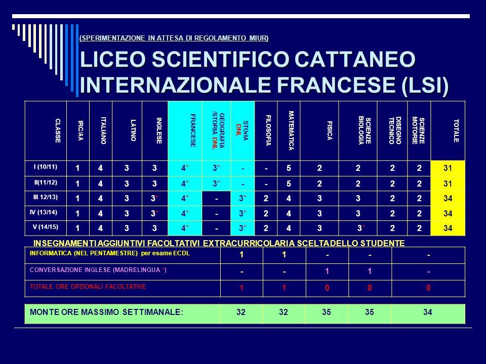 L. Scientifico Internazionale Bilingue Francese/Inglese (LSI) Lingua e letteratura francese per 5 anni + conversatore madrelingua francese Storia veic