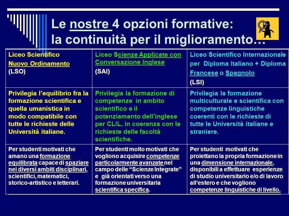 Punti di forza del Liceo Scientifico Carlo Cattaneo Ordinamento, Scienze Applicatecon potenziamento dingleseInternazionale bilingue Francese o Spagnol