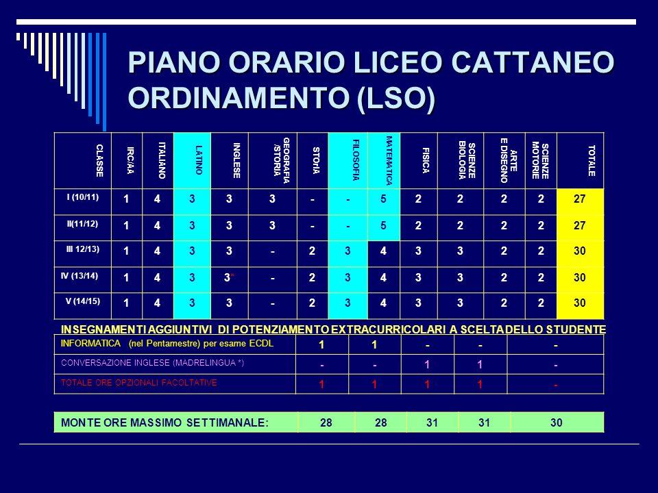 Liceo Scientifico Cattaneo Ordinamento Privilegia il nesso fra scienza e tradizione umanistica in maniera equilibrata e interdisciplinare Valorizza lo