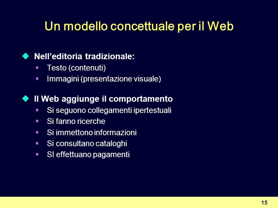 15 Un modello concettuale per il Web Nelleditoria tradizionale: Testo (contenuti) Immagini (presentazione visuale) Il Web aggiunge il comportamento Si