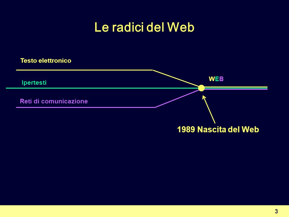14 Come funziona il Web server Browser 1 Browser 2 Browser 3 Web Server http://infouma.di.unipi.it/studenti/index.html