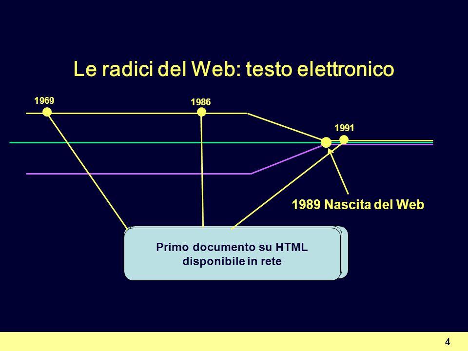 4 Le radici del Web: testo elettronico 1969 1986 1991 1989 Nascita del Web