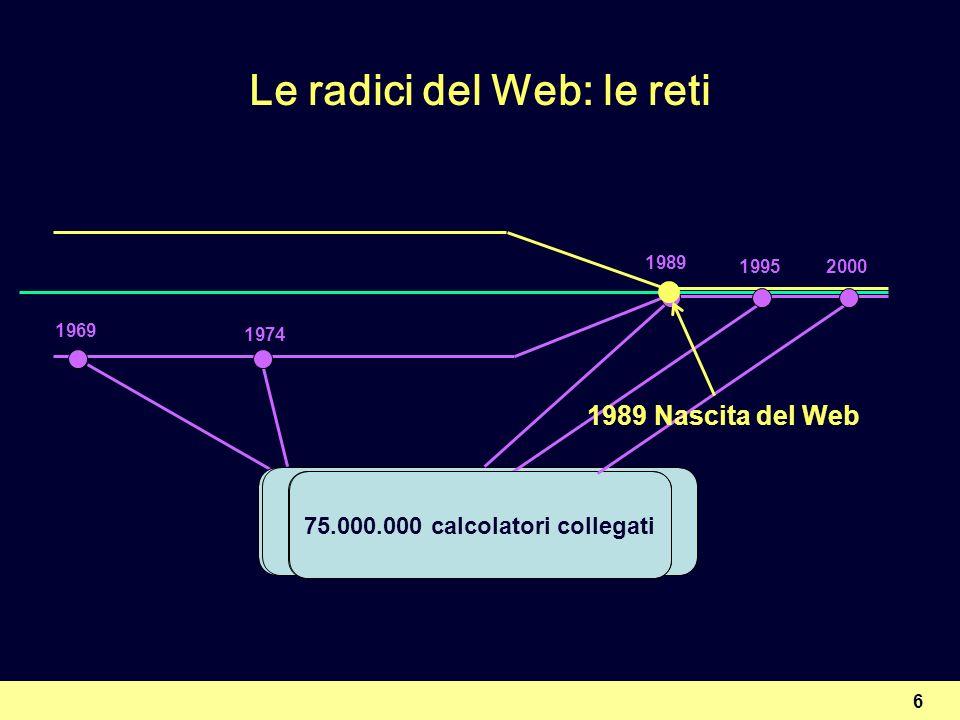 6 Le radici del Web: le reti 1969 1974 1989 19952000 1989 Nascita del Web
