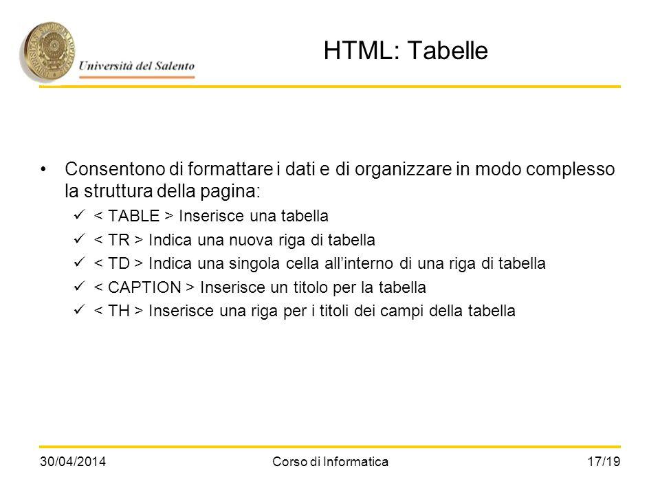 30/04/2014Corso di Informatica17/19 HTML: Tabelle Consentono di formattare i dati e di organizzare in modo complesso la struttura della pagina: Inseri
