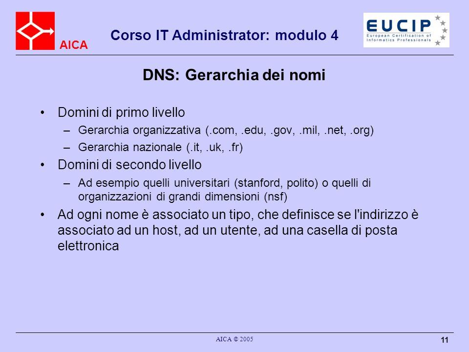 AICA Corso IT Administrator: modulo 4 AICA © 2005 11 DNS: Gerarchia dei nomi Domini di primo livello –Gerarchia organizzativa (.com,.edu,.gov,.mil,.ne