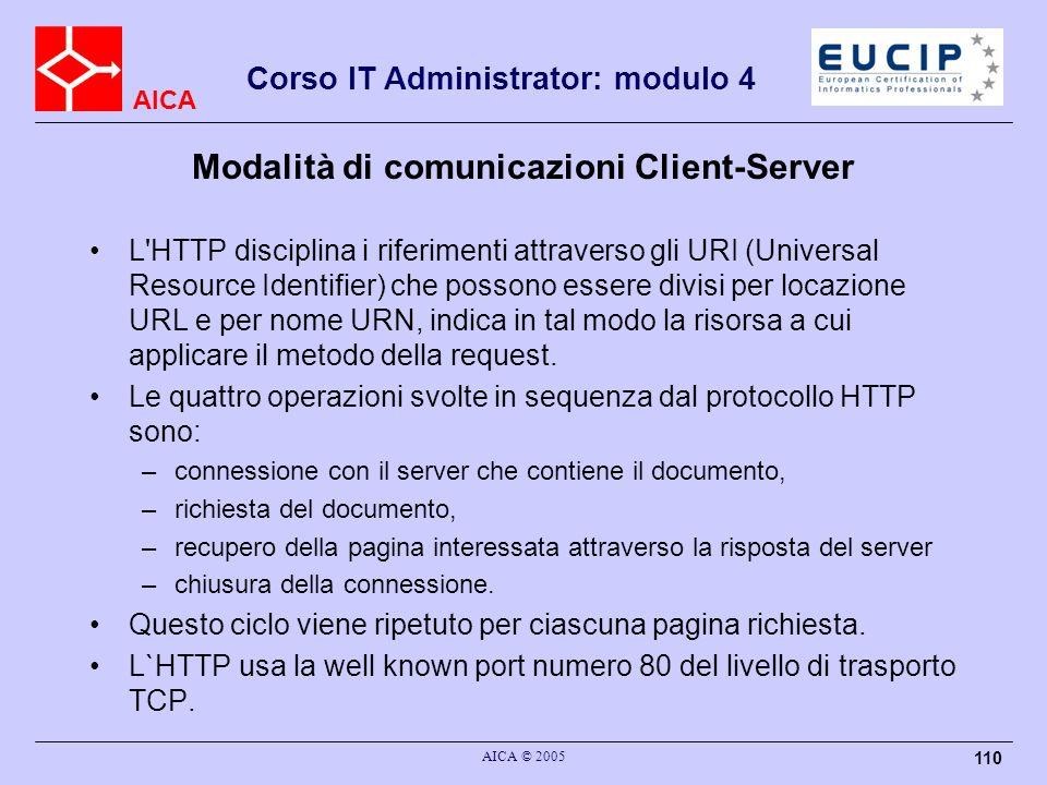 AICA Corso IT Administrator: modulo 4 AICA © 2005 110 Modalità di comunicazioni Client-Server L'HTTP disciplina i riferimenti attraverso gli URI (Univ