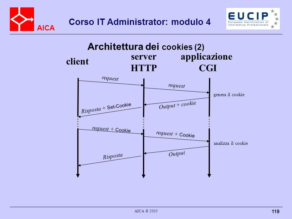 AICA Corso IT Administrator: modulo 4 AICA © 2005 119 Architettura dei cookies (2) client server HTTP applicazione CGI request Output + cookie Rispost