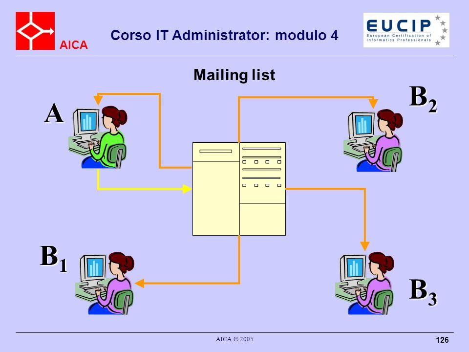 AICA Corso IT Administrator: modulo 4 AICA © 2005 126 Mailing list A B1B1B1B1 B2B2B2B2 B3B3B3B3