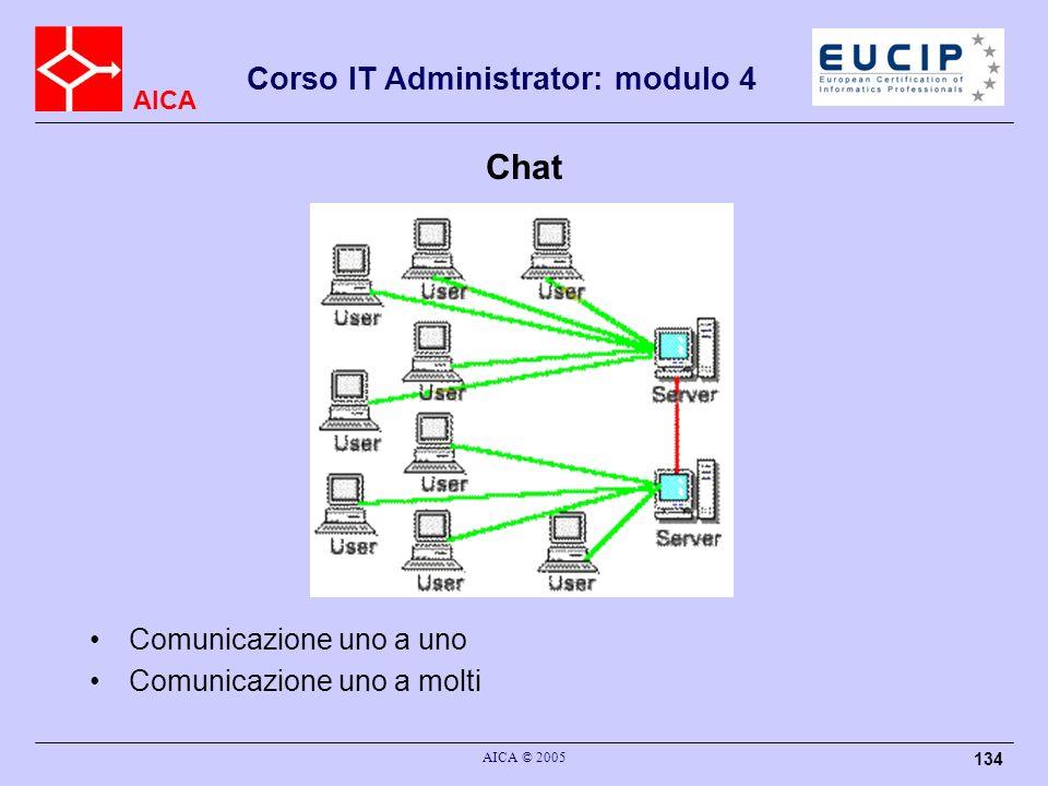 AICA Corso IT Administrator: modulo 4 AICA © 2005 134 Chat Comunicazione uno a uno Comunicazione uno a molti