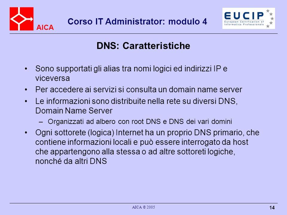 AICA Corso IT Administrator: modulo 4 AICA © 2005 14 DNS: Caratteristiche Sono supportati gli alias tra nomi logici ed indirizzi IP e viceversa Per ac