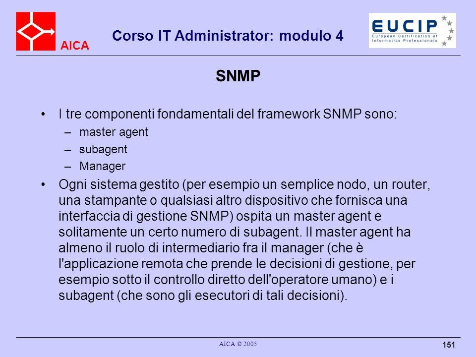 AICA Corso IT Administrator: modulo 4 AICA © 2005 151 SNMP I tre componenti fondamentali del framework SNMP sono: –master agent –subagent –Manager Ogn