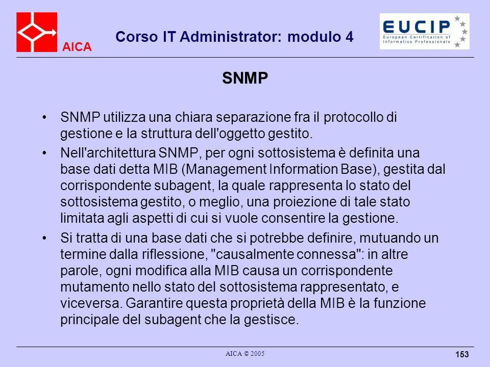 AICA Corso IT Administrator: modulo 4 AICA © 2005 153 SNMP SNMP utilizza una chiara separazione fra il protocollo di gestione e la struttura dell'ogge