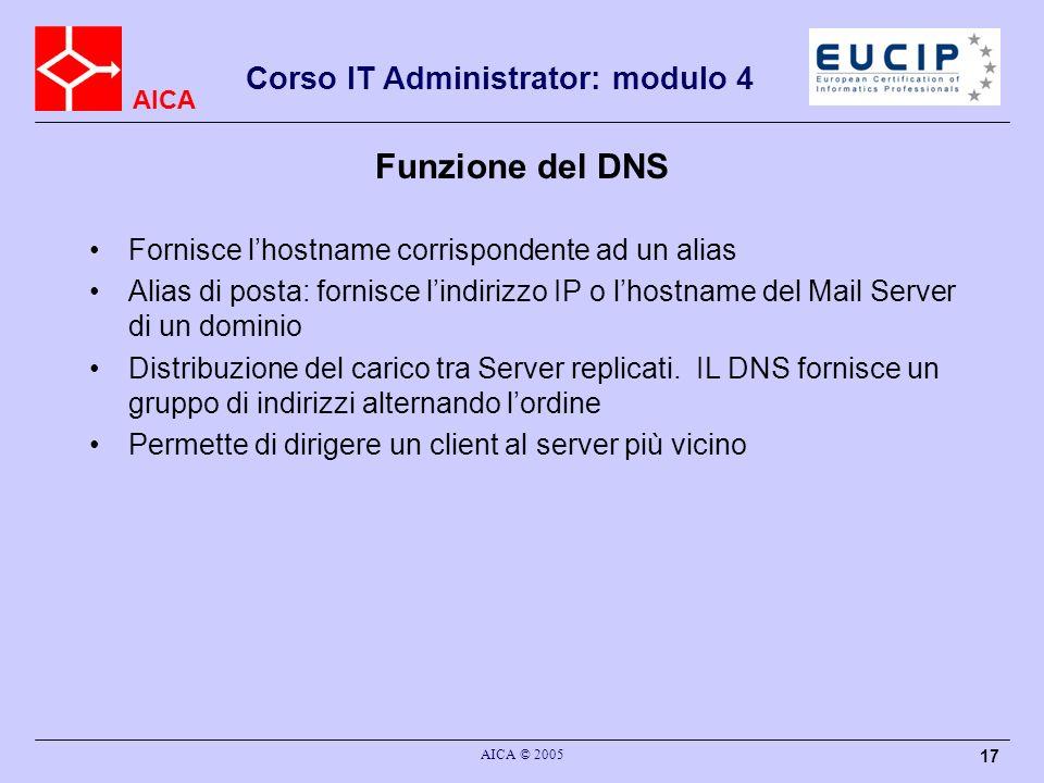 AICA Corso IT Administrator: modulo 4 AICA © 2005 17 Funzione del DNS Fornisce lhostname corrispondente ad un alias Alias di posta: fornisce lindirizz