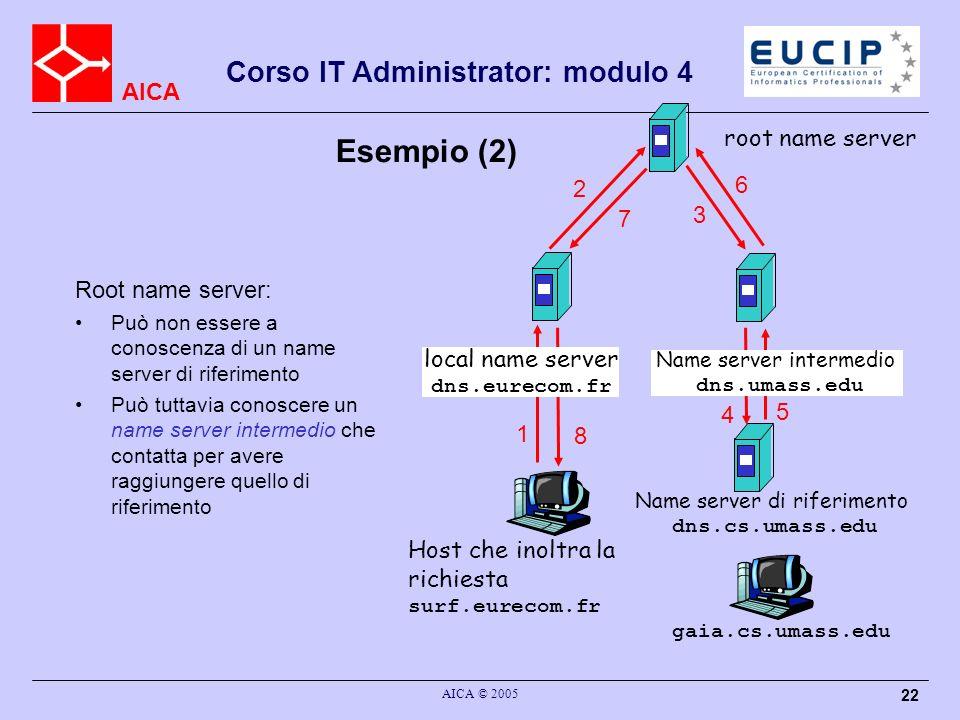 AICA Corso IT Administrator: modulo 4 AICA © 2005 22 Esempio (2) Root name server: Può non essere a conoscenza di un name server di riferimento Può tu