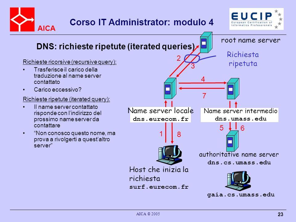 AICA Corso IT Administrator: modulo 4 AICA © 2005 23 DNS: richieste ripetute (iterated queries) Richieste ricorsive (recursive query): Trasferisce il