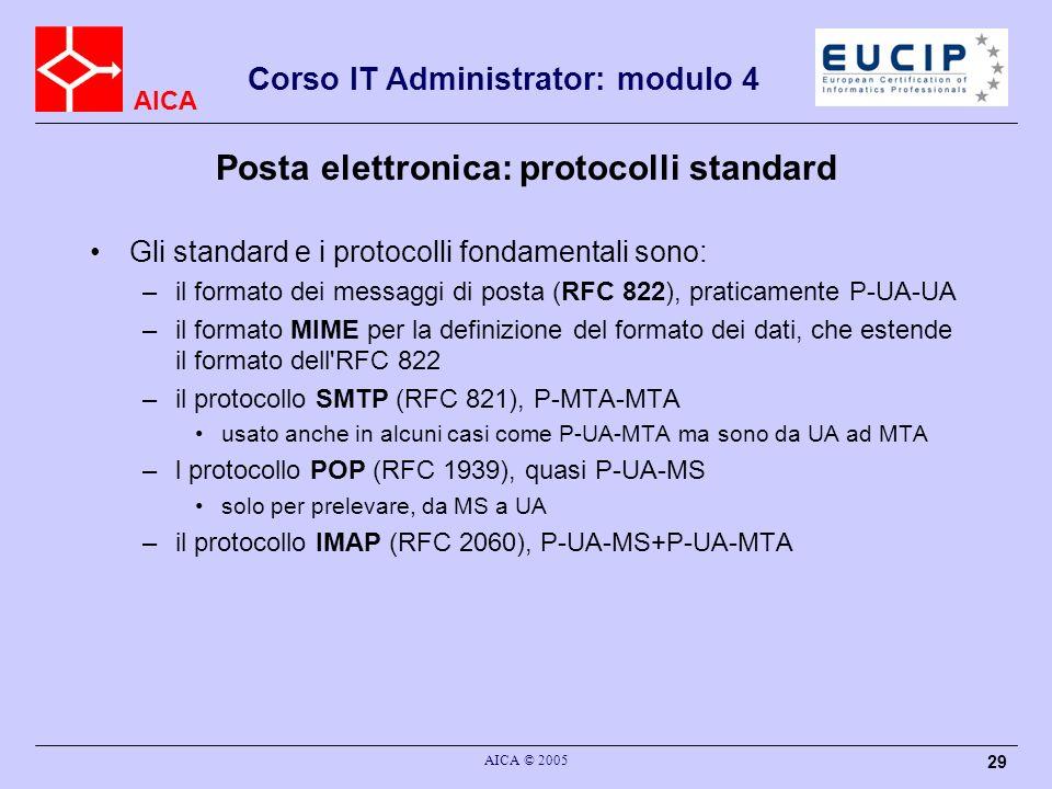 AICA Corso IT Administrator: modulo 4 AICA © 2005 29 Posta elettronica: protocolli standard Gli standard e i protocolli fondamentali sono: –il formato