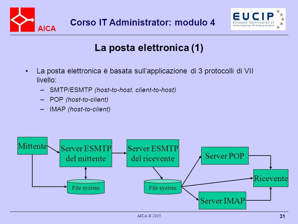 AICA Corso IT Administrator: modulo 4 AICA © 2005 31 La posta elettronica (1) La posta elettronica è basata sullapplicazione di 3 protocolli di VII li