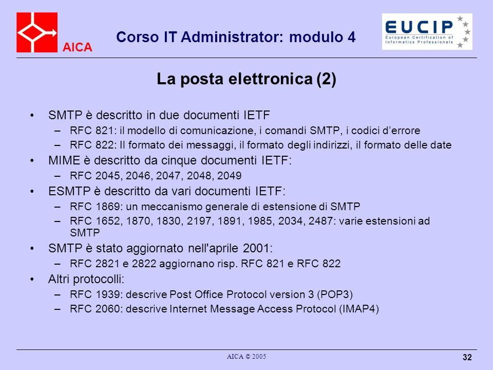 AICA Corso IT Administrator: modulo 4 AICA © 2005 32 La posta elettronica (2) SMTP è descritto in due documenti IETF –RFC 821: il modello di comunicaz