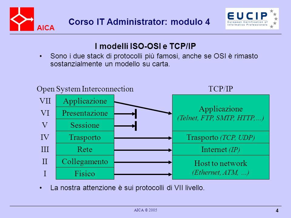 AICA Corso IT Administrator: modulo 4 AICA © 2005 5 I protocolli di VII livello Al VII livello esistono i protocolli di applicazione, che svolgono un lavoro direttamente utile alle applicazioni utente Anche al VII livello dobbiamo distinguere tra –Protocolli di applicazione vera e propria: forniscono il servizio agli utenti finali (SMTP, NNTP, HTTP, telnet, FTP, ecc.) –Protocolli di servizio: forniscono servizi non direttamente agli utenti, ma alle applicazioni utente (SNMP, DNS, ecc.) Ovviamente i protocolli di servizio non costituiscono un livello a sé, poiché non sono frapposti tra il protocollo di applicazione e il protocollo di trasporto.