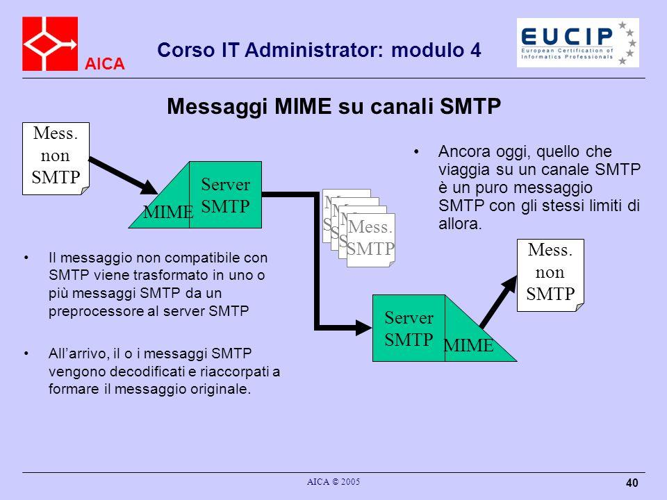 AICA Corso IT Administrator: modulo 4 AICA © 2005 40 Server SMTP Mess. non SMTP Mess. SMTP Mess. SMTP Mess. SMTP Mess. SMTP MIME Mess. non SMTP Il mes