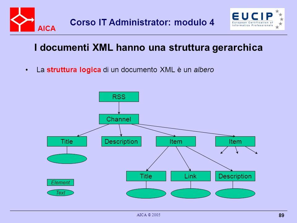 AICA Corso IT Administrator: modulo 4 AICA © 2005 89 I documenti XML hanno una struttura gerarchica La struttura logica di un documento XML è un alber