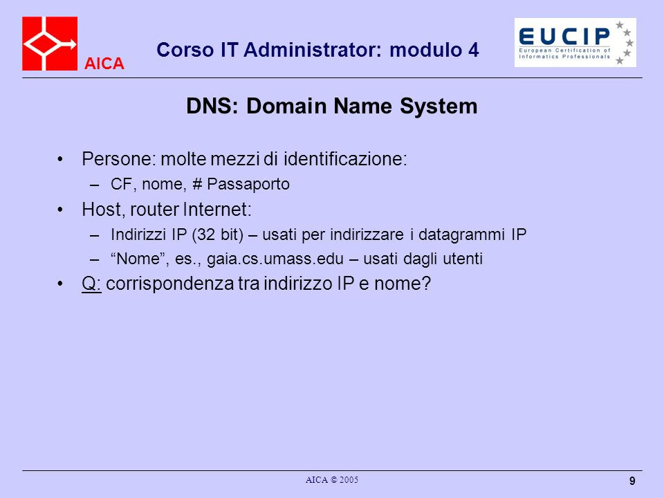 AICA Corso IT Administrator: modulo 4 AICA © 2005 9 DNS: Domain Name System Persone: molte mezzi di identificazione: –CF, nome, # Passaporto Host, rou