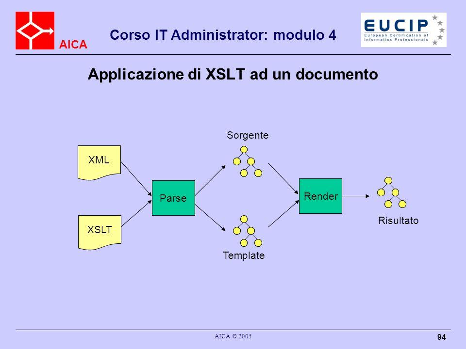 AICA Corso IT Administrator: modulo 4 AICA © 2005 94 Applicazione di XSLT ad un documento XML Render Parse Sorgente Template Risultato XSLT