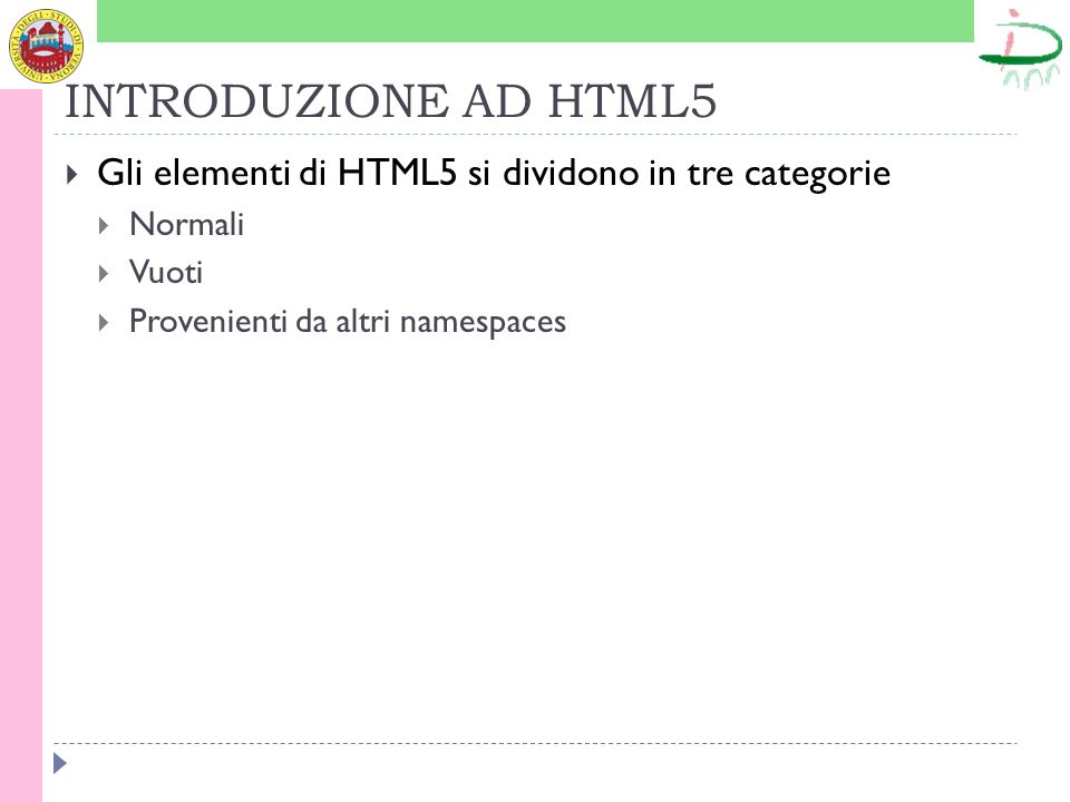 INTRODUZIONE AD HTML5 Gli elementi di HTML5 si dividono in tre categorie Normali Vuoti Provenienti da altri namespaces
