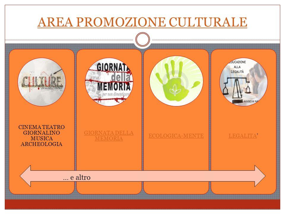 AREA PROMOZIONE CULTURALE CINEMA TEATRO GIORNALINO MUSICA ARCHEOLOGIA GIORNATA DELLA MEMORIA ECOLOGICA-MENTELEGALITA … e altro