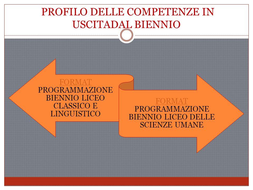 PROFILO DELLE COMPETENZE IN USCITADAL BIENNIO FORMAT FORMAT PROGRAMMAZIONE BIENNIO LICEO CLASSICO E LINGUISTICO FORMAT FORMAT PROGRAMMAZIONE BIENNIO LICEO DELLE SCIENZE UMANE