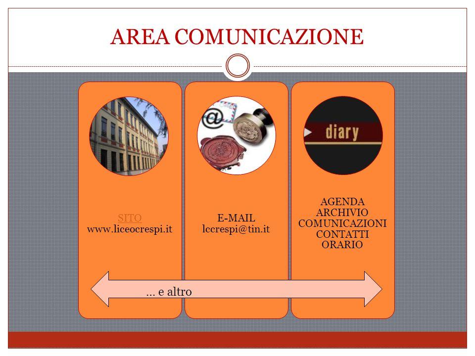 AREA COMUNICAZIONE SITO SITO www.liceocrespi.it E-MAIL lccrespi@tin.it AGENDA ARCHIVIO COMUNICAZIONI CONTATTI ORARIO … e altro