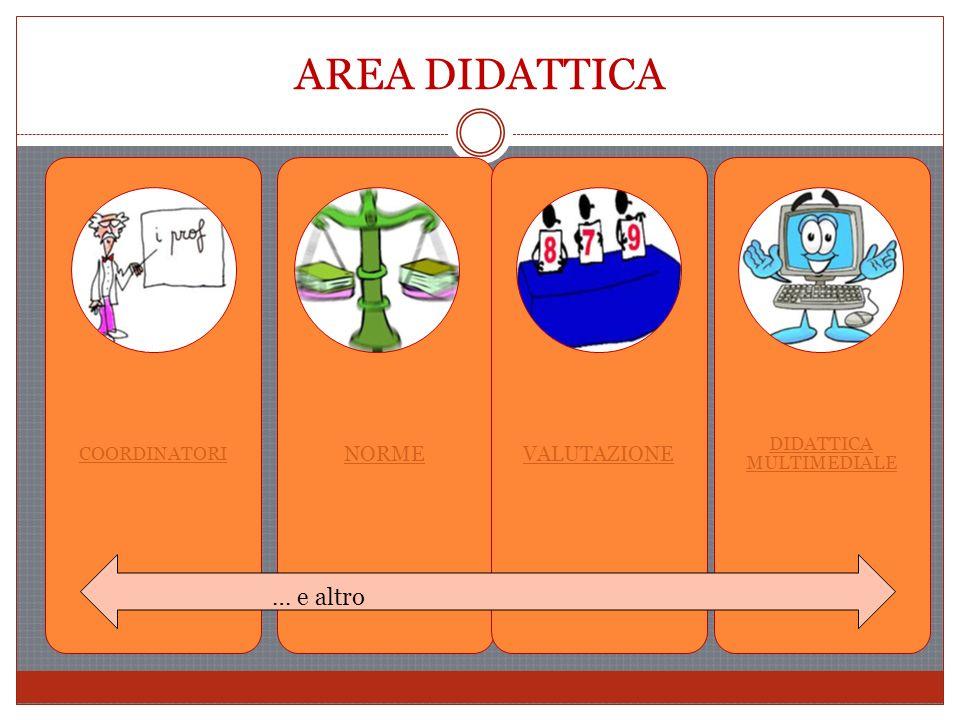 AREA DIDATTICA COORDINATORI NORMEVALUTAZIONE DIDATTICA MULTIMEDIALE … e altro