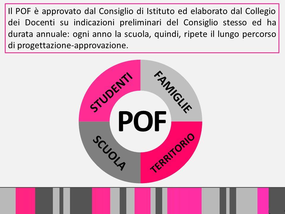 Il POF è approvato dal Consiglio di Istituto ed elaborato dal Collegio dei Docenti su indicazioni preliminari del Consiglio stesso ed ha durata annual