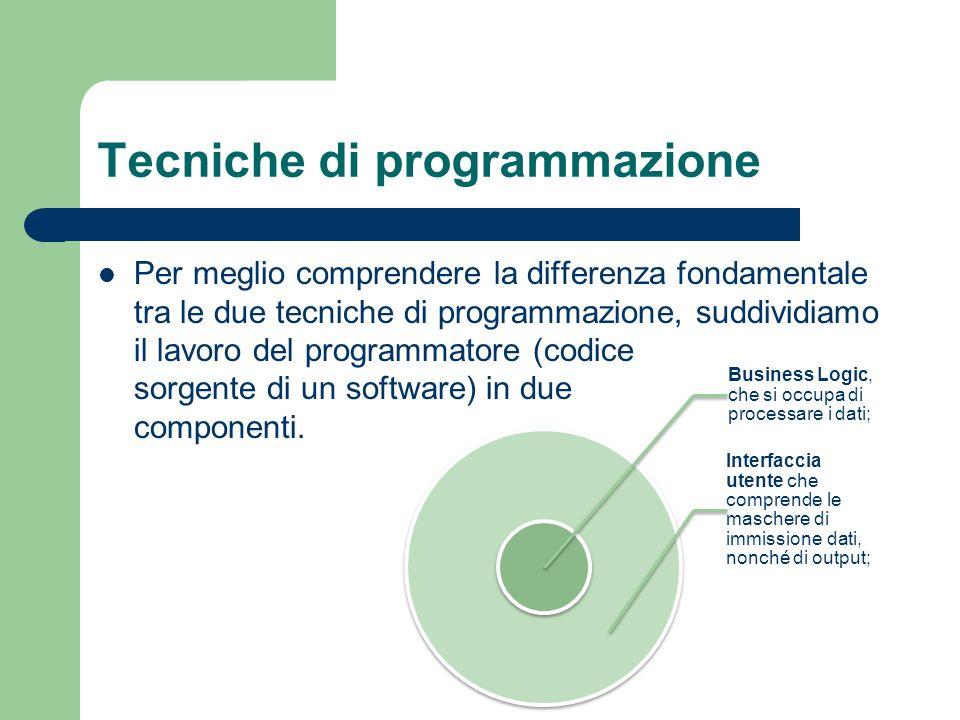 Tecniche di programmazione Per meglio comprendere la differenza fondamentale tra le due tecniche di programmazione, suddividiamo il lavoro del program