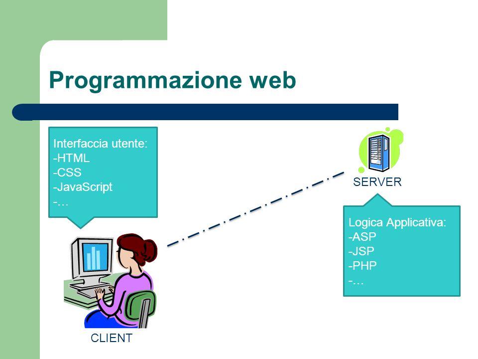 Programmazione web SERVER CLIENT Interfaccia utente: -HTML -CSS -JavaScript -… Logica Applicativa: -ASP -JSP -PHP -…