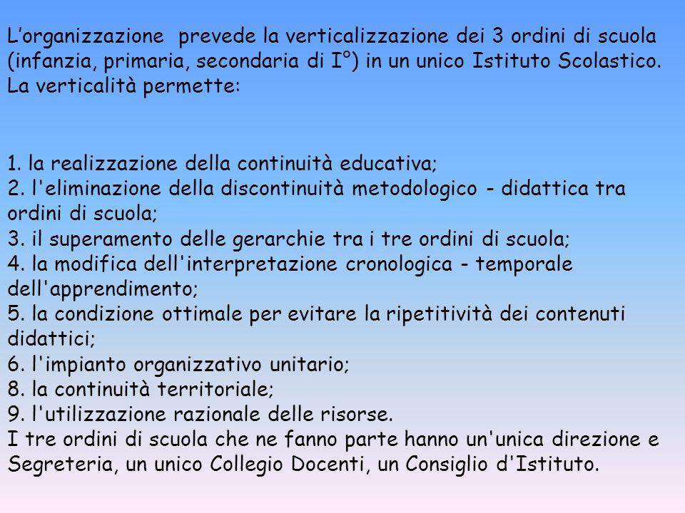 1.la realizzazione della continuità educativa; 2.