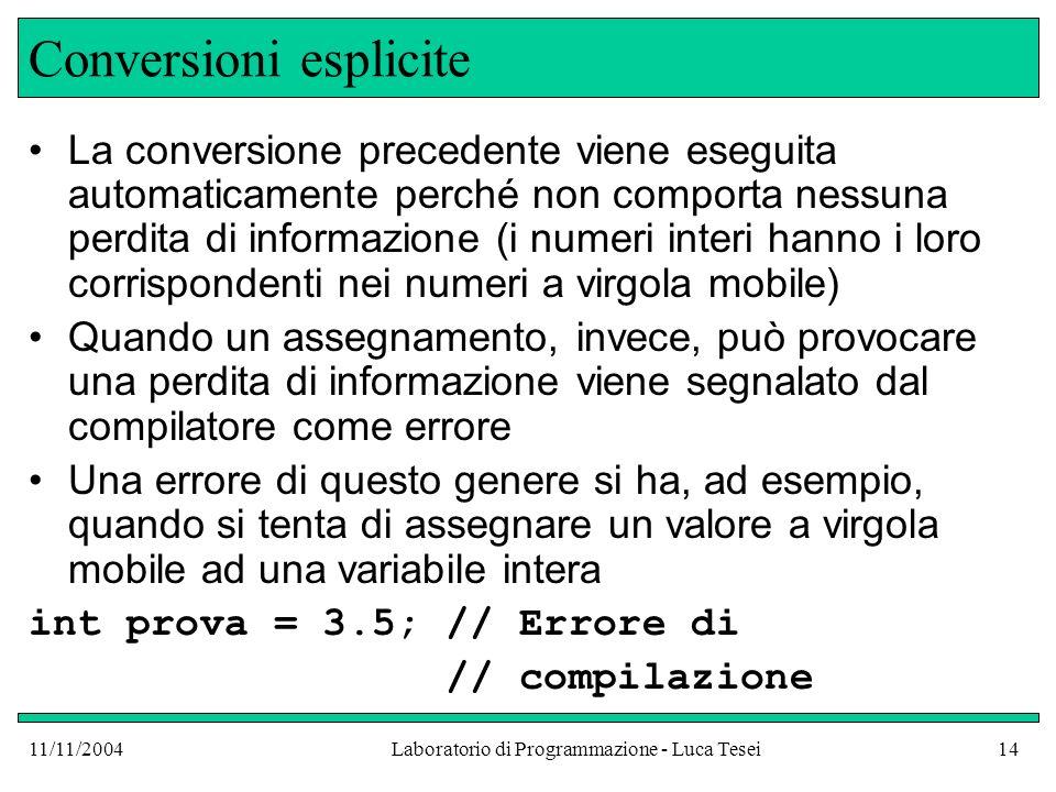 11/11/2004Laboratorio di Programmazione - Luca Tesei14 Conversioni esplicite La conversione precedente viene eseguita automaticamente perché non comporta nessuna perdita di informazione (i numeri interi hanno i loro corrispondenti nei numeri a virgola mobile) Quando un assegnamento, invece, può provocare una perdita di informazione viene segnalato dal compilatore come errore Una errore di questo genere si ha, ad esempio, quando si tenta di assegnare un valore a virgola mobile ad una variabile intera int prova = 3.5; // Errore di // compilazione