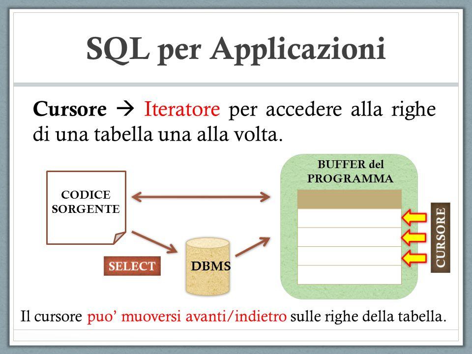 SQL per Applicazioni Cursore Iteratore per accedere alla righe di una tabella una alla volta.