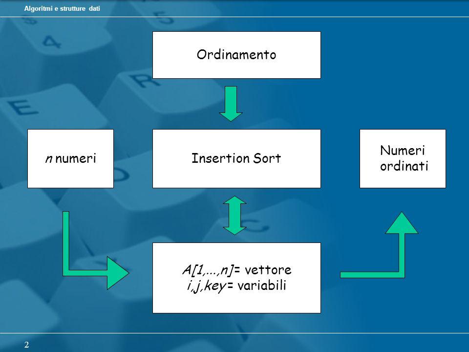 Algoritmi e strutture dati 2 Ordinamento Insertion Sort A[1,...,n] = vettore i,j,key = variabili Numeri ordinati n numeri