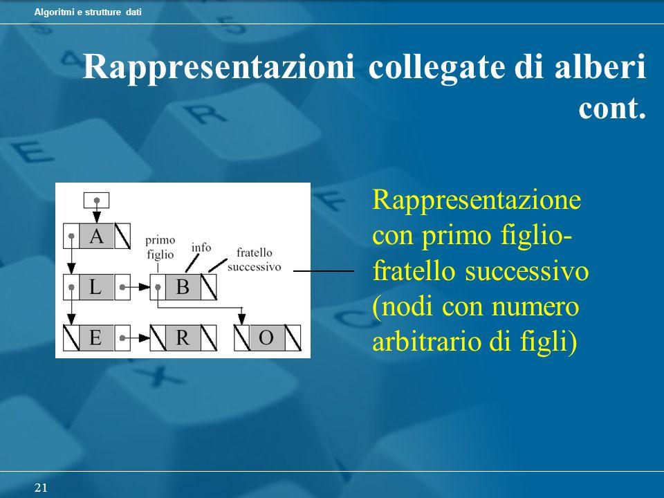 Algoritmi e strutture dati 21 Rappresentazioni collegate di alberi cont.