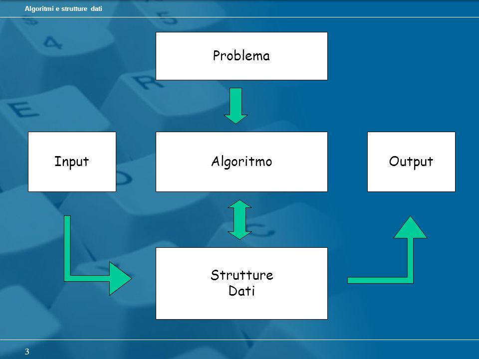 Algoritmi e strutture dati 3 Problema Algoritmo Strutture Dati OutputInput
