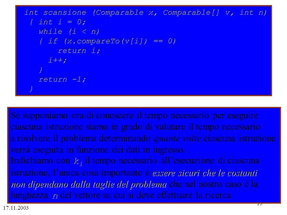 17.11.2003 13 int scansione (Comparable x, Comparable[] v, int n) int scansione (Comparable x, Comparable[] v, int n) { int i = 0; { int i = 0; while (i < n) while (i < n) { if (x.compareTo(v[i]) == 0) { if (x.compareTo(v[i]) == 0) return i; return i; i++; i++; } return -1; return -1; } Se supponiamo ora di conoscere il tempo necessario per eseguire ciascuna istruzione siamo in grado di valutare il tempo necessario a risolvere il problema determinando quante volte ciascuna istruzione verrà eseguita in funzione dei dati in ingresso.