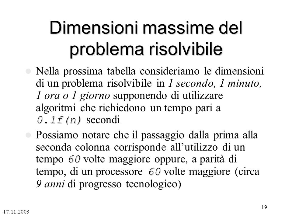 17.11.2003 19 Dimensioni massime del problema risolvibile 0.1f(n) Nella prossima tabella consideriamo le dimensioni di un problema risolvibile in 1 secondo, 1 minuto, 1 ora o 1 giorno supponendo di utilizzare algoritmi che richiedono un tempo pari a 0.1f(n) secondi 60 60 Possiamo notare che il passaggio dalla prima alla seconda colonna corrisponde allutilizzo di un tempo 60 volte maggiore oppure, a parità di tempo, di un processore 60 volte maggiore (circa 9 anni di progresso tecnologico)