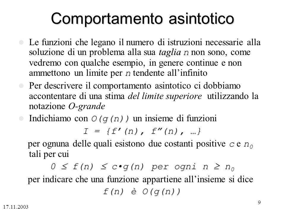 17.11.2003 9 Comportamento asintotico taglia n n Le funzioni che legano il numero di istruzioni necessarie alla soluzione di un problema alla sua taglia n non sono, come vedremo con qualche esempio, in genere continue e non ammettono un limite per n tendente allinfinito Per descrivere il comportamento asintotico ci dobbiamo accontentare di una stima del limite superiore utilizzando la notazione O-grande O(g(n)) Indichiamo con O(g(n)) un insieme di funzioni I = {f(n), f(n), …} cn 0 per ognuna delle quali esistono due costanti positive c e n 0 tali per cui 0 f(n) cg(n) per ogni n n 0 per indicare che una funzione appartiene allinsieme si dice f(n) è O(g(n))